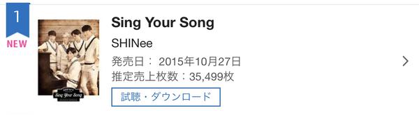 Shinee Oricon